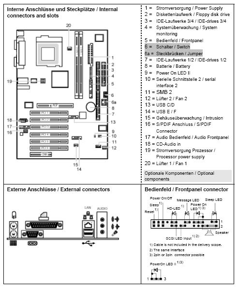 Fujitsu-Siemens-Mainboard D1548 Layout: