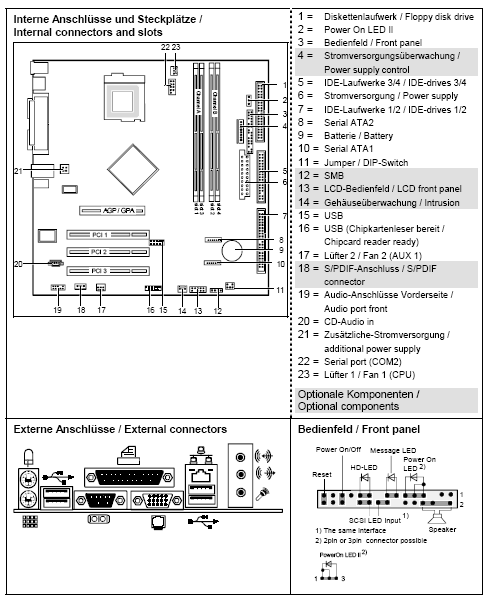 Fujitsu-Siemens-Mainboard D1561 Layout: