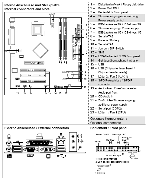 Fujitsu-Siemens-Mainboard D1562 Layout: