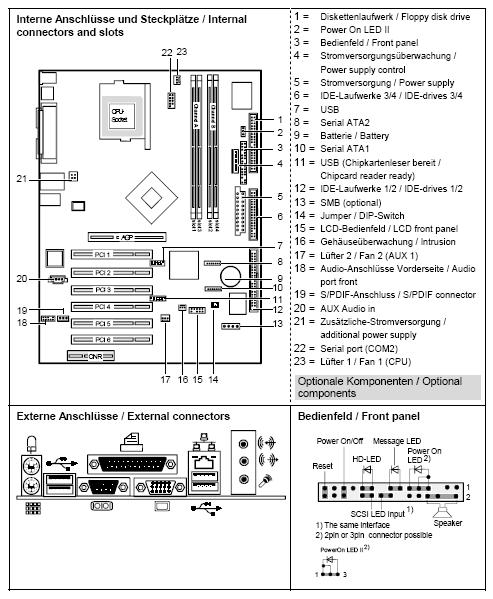 Fujitsu-Siemens-Mainboard D1567 Layout: