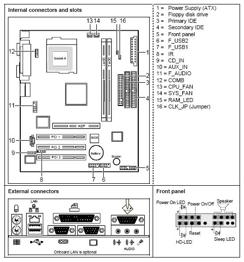 Fujitsu-Siemens-Mainboard D1596 Layout: