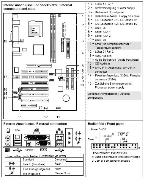 Fujitsu-Siemens-Mainboard D1605 Layout: