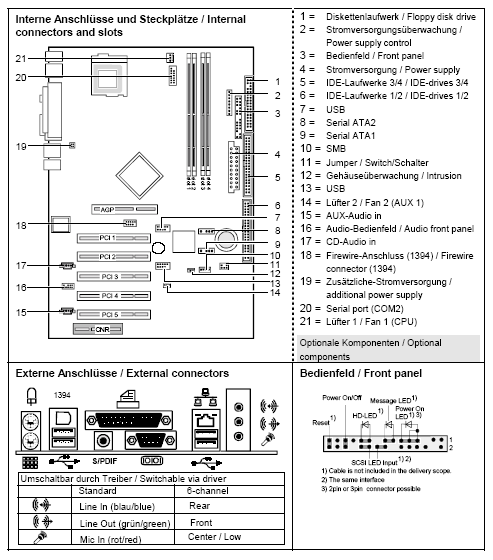Fujitsu-Siemens-Mainboard D1625 Layout: