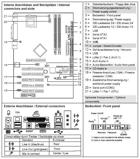 Fujitsu-Siemens-Mainboard D1627 Layout: