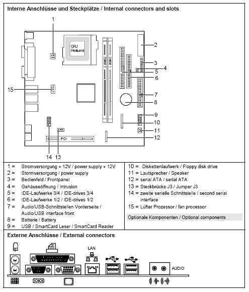 Fujitsu-Siemens-Mainboard D1644 Layout: