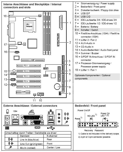 Fujitsu-Siemens-Mainboard D1675 Layout: