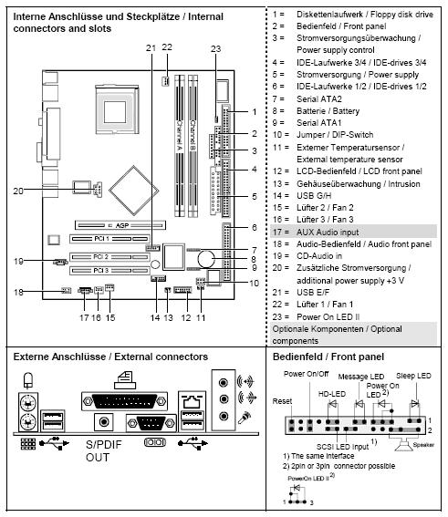 Fujitsu-Siemens-Mainboard D1683 Layout: