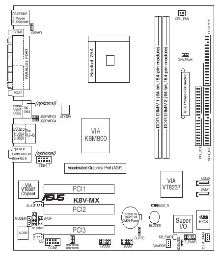 Fujitsu-Siemens-Mainboard D1711 Layout: