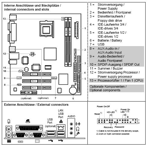 Fujitsu-Siemens-Mainboard D1740 Layout: