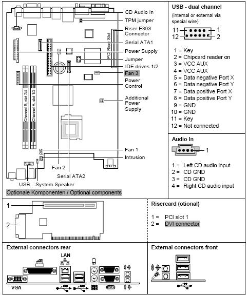 Fujitsu-Siemens-Mainboard D1784 Layout: