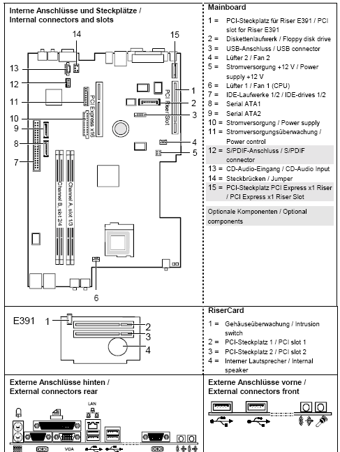 Fujitsu-Siemens-Mainboard D1844 Layout: