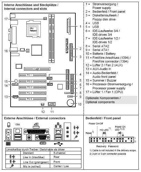 Fujitsu-Siemens-Mainboard D1875 Layout:
