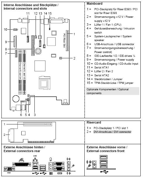 Fujitsu-Siemens-Mainboard D1944 Layout: