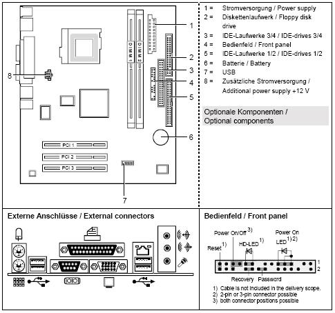Fujitsu-Siemens-Mainboard D2140 Layout: