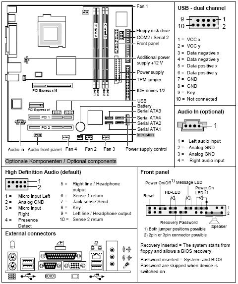 Fujitsu-Siemens-Mainboard D2151 Layout: