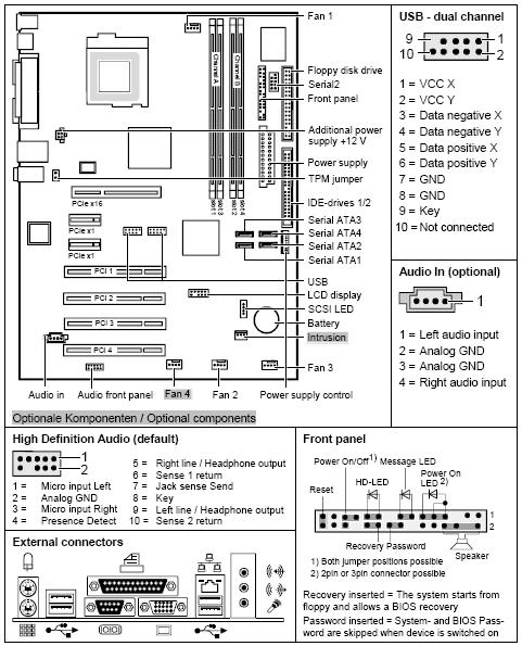 Fujitsu-Siemens-Mainboard D2156 Layout: