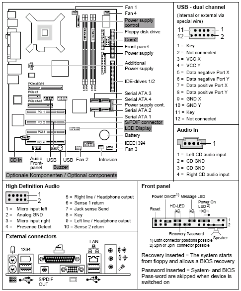 Fujitsu-Siemens-Mainboard D2178 Layout: