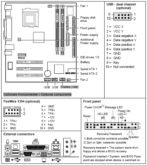 Fujitsu-Siemens-Mainboard D2250 Layout: