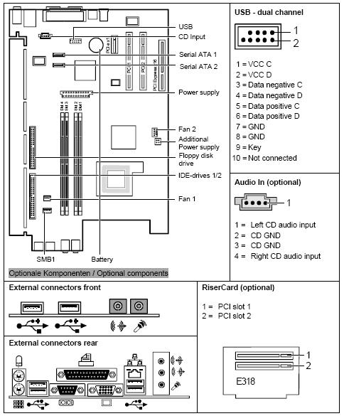 Fujitsu-Siemens-Mainboard D2264 Layout:
