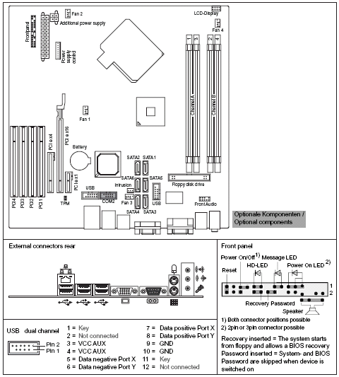 Fujitsu-Siemens-Mainboard D2317 Layout: