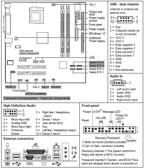 Fujitsu-Siemens-Mainboard D2331 Layout: