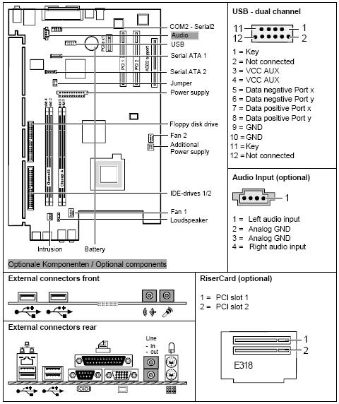 Fujitsu-Siemens-Mainboard D2334 Layout: