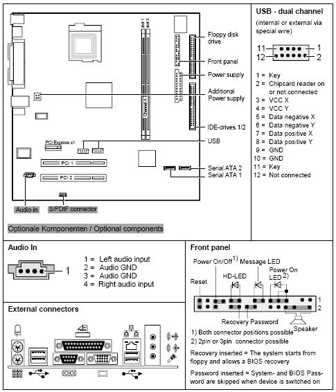 Fujitsu-Siemens-Mainboard D2420 Layout: