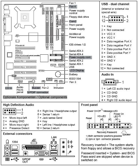 Fujitsu-Siemens-Mainboard D2438 Layout: