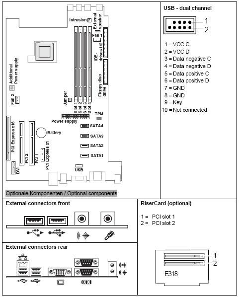 Fujitsu-Siemens-Mainboard D2464 Layout: