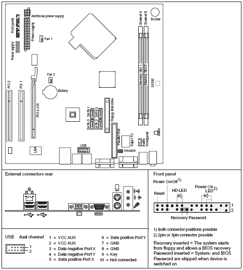 Fujitsu-Siemens-Mainboard D2750 Layout: