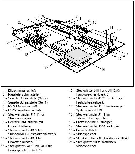 Fujitsu-Siemens-Mainboard D818 Layout: