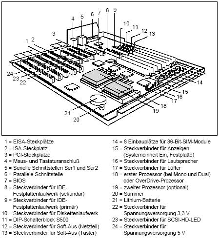 Fujitsu-Siemens-Mainboard D823 Layout: