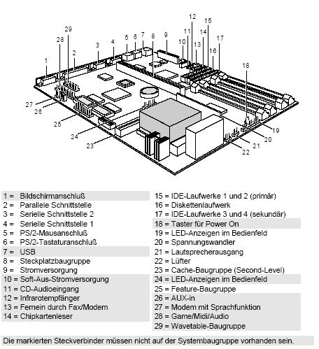 Fujitsu-Siemens-Mainboard D943 Layout: