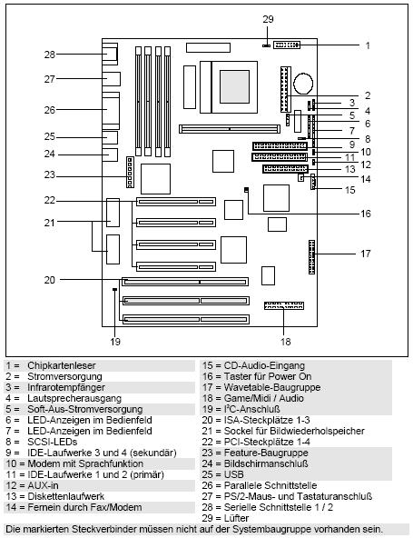 Fujitsu-Siemens-Mainboard D969 Layout: