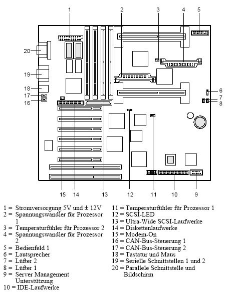 Fujitsu-Siemens-Mainboard D992-DUAL Layout: